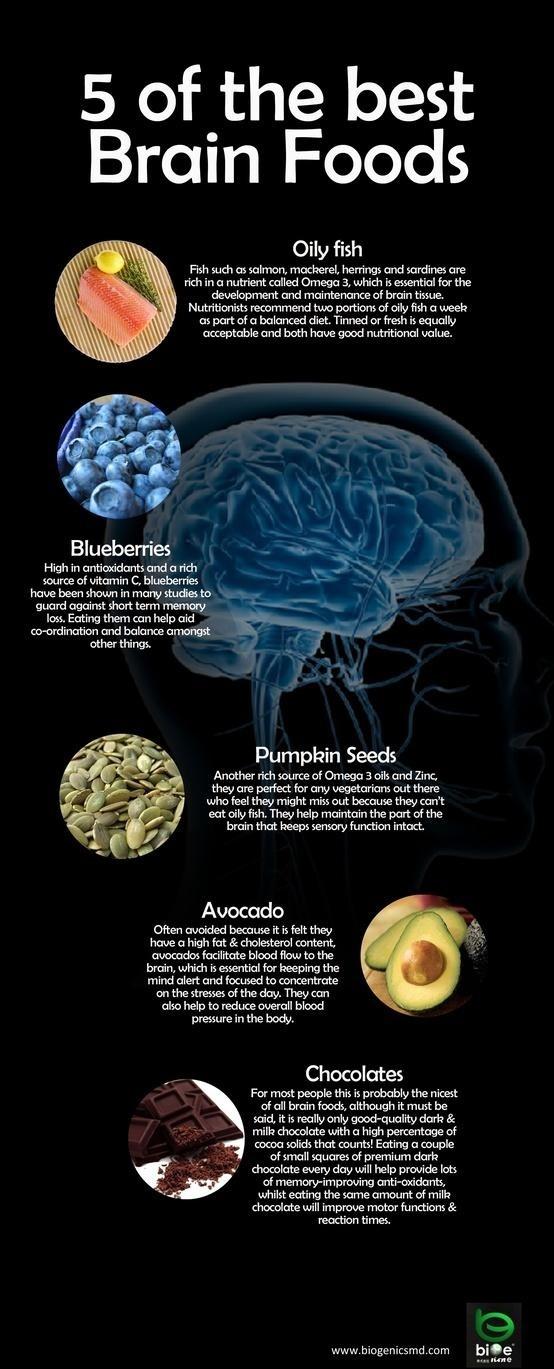 5 Mejores Alimentos para Tu Cerebro.